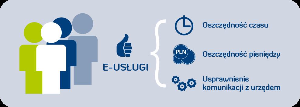 Ilustracja do informacji: Co to są e-usługi dla mieszkańców?